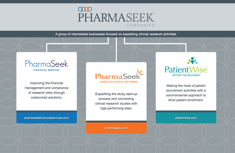 pharmaseek-landingpage